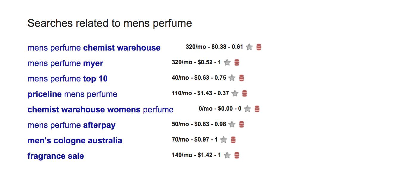 Google Related Keywords