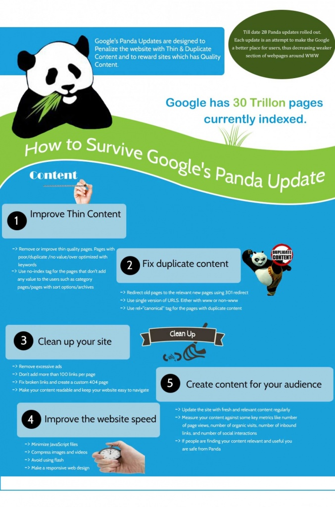Google panda survival tips