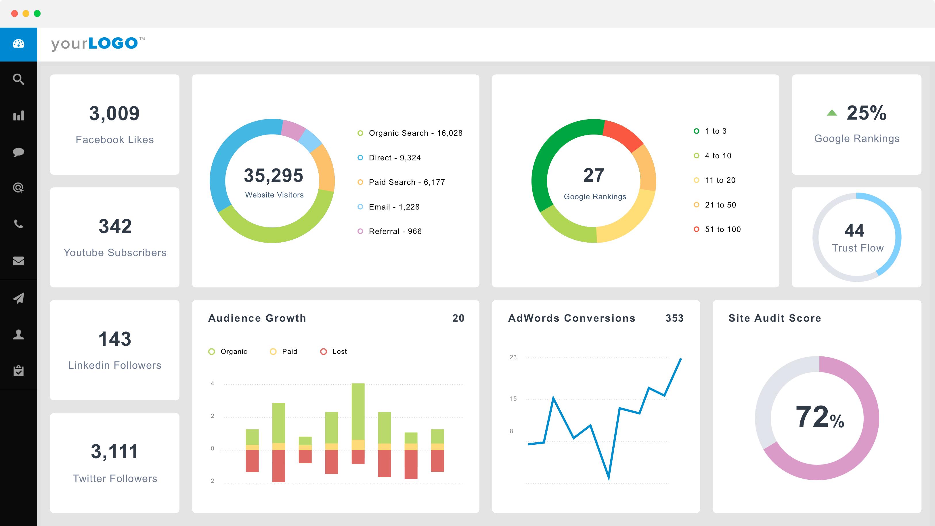 SEO Marketing Dashboard